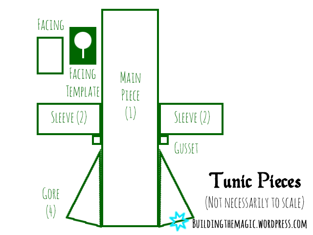 diagram_tunicpieces